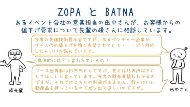 グロービス学び放題の「ZOPAとBATNA」のスクショ